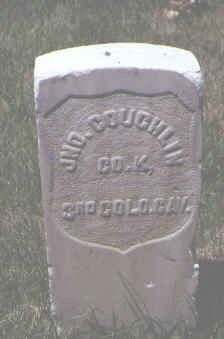 COUGHLIN, JNO. - Rio Grande County, Colorado | JNO. COUGHLIN - Colorado Gravestone Photos
